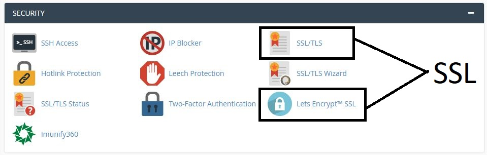 What is SSL